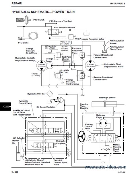 wiring diagram for deere 425 wiring diagram not