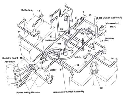ez go parts diagram ezgo golf cart wiring diagram free wiring diagram