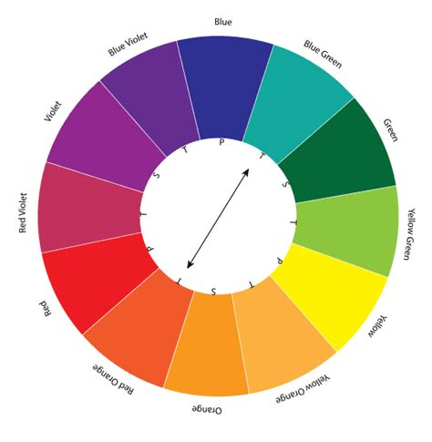 complementary color wheel complementary colors tutorial webucator