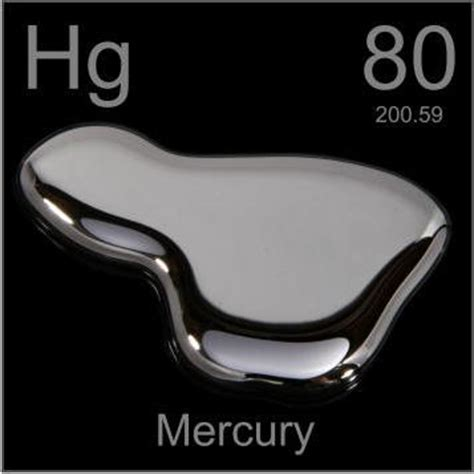 Air Raksa Mercury Hg 2013 global mercury ban misses numerous mercury