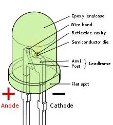 define led light emitting diode light emitting diode definition from answers