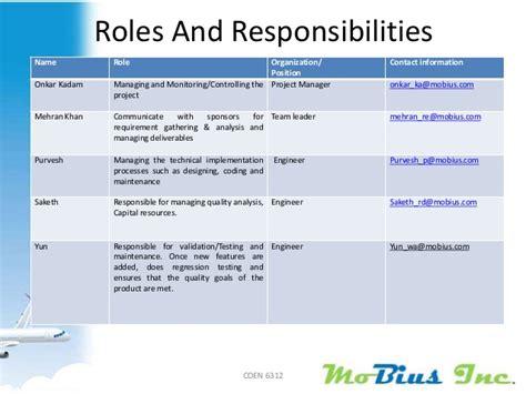 Resume Sample: Responsibilities Of Java Developer In