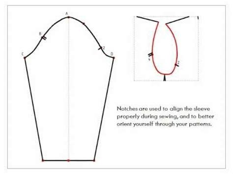 pattern drafting theory sleeve awesome and videos on pinterest