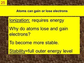 Can Atoms Lose Protons Properties Of Atoms The Periodic Table Ppt
