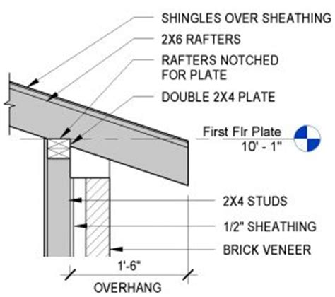 overhangs and wall thicknesses in revit best cad tips