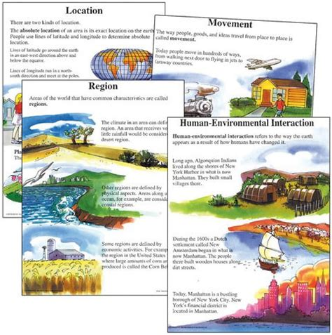 five themes of geography video clips 23 best images about 5 themes of geography on pinterest