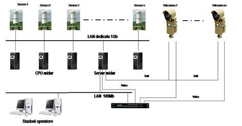 retro sound wiring diagram 28 images retro wireless