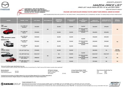 mazda cars price list mazda price list hong kong reviews and cars release