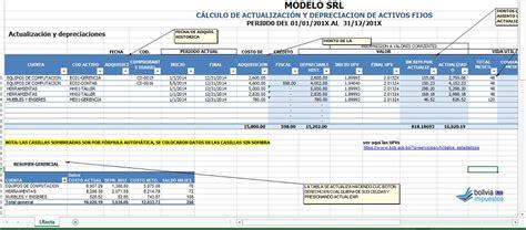 porcentajes de depreciacion de activos fijos bolivia activos fijos tabla de depreciacion en formato excel