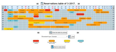 Room Reservation Software Open Source by The Top 5 Free And Open Source Hotel Reservation Software