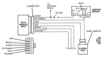 88 fuel relay location on 93 ford taurus 88 free engine image for user manual