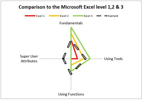 excel assessment excel skills assessment excel assessments audit excel