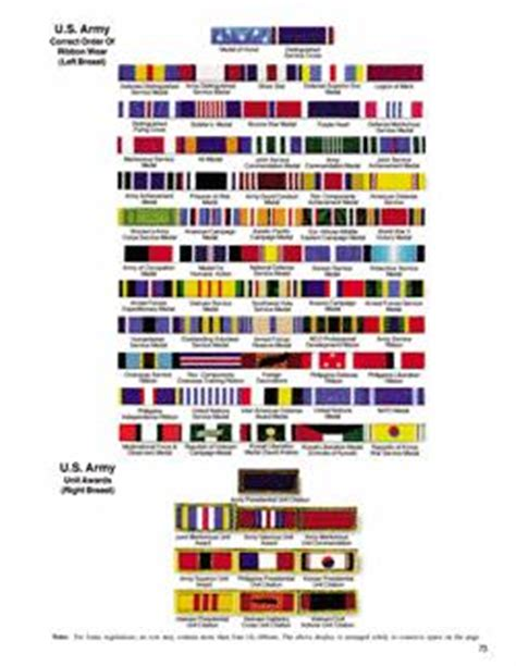 Ribbon Rack Builder army ribbon rack builder driverlayer search engine