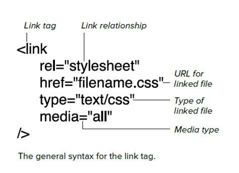 css tutorial link stylesheet css basics tutorial part 1 tutorialchip