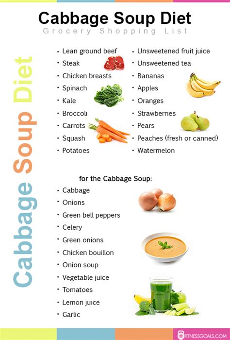 Cabbage Soup Detox Results by Weight Loss Diet Plan And Grocery List