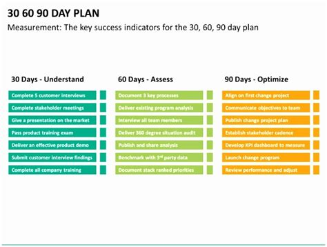 30 60 90 day sales plan template exles 5 30 60 90 day plan template for iimru
