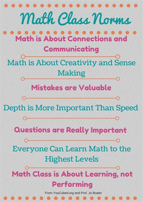 Maths In Daily Essay by Math In Everyday Essay
