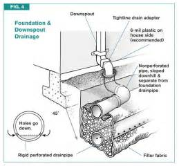 Fine Bedding Best 25 Perforated Drain Pipe Ideas On Pinterest