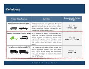 light industry definition european medium and heavy duty commercial vehicle