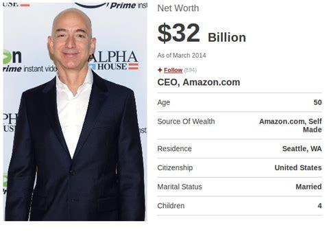 the world s richest tech billionaires 2014 richest technology on the planet