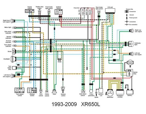 2001 xr650l color coded wiring diagram help xr600 650
