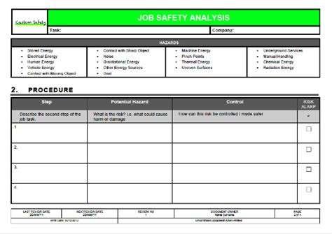 safety analysis template image gallery jsa template