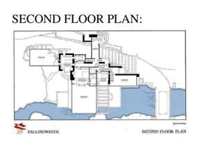 Falling Water Floor Plan by Casestudy Of Falling Water