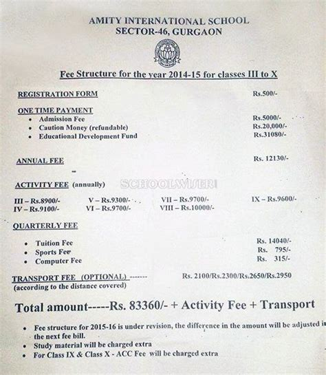 amity international school sector 46 gurgaon parents section amity international school sector 46 ais 46 gurgaon