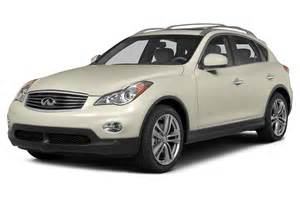 Infiniti Compact Suv 2015 Infiniti Qx50 Price Photos Reviews Features