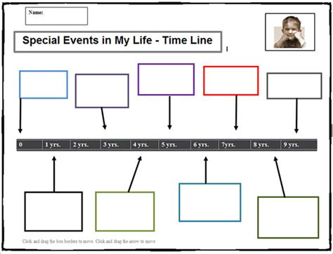 pictures blank timeline worksheet dropwin
