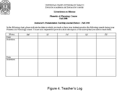 schedule template for qualitative research esol template lesson plan new calendar template site