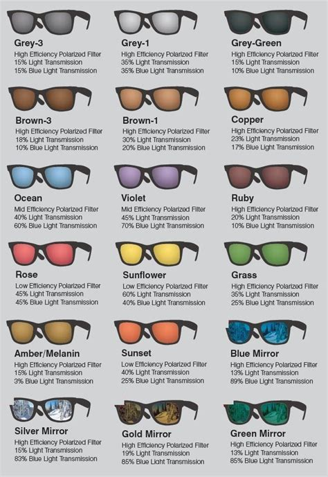 oakley lens colors images oakley polarized lense colors