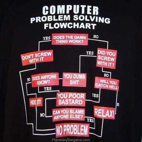 problem solving flowchart joke computer problem solving flowchart shirt 19 99