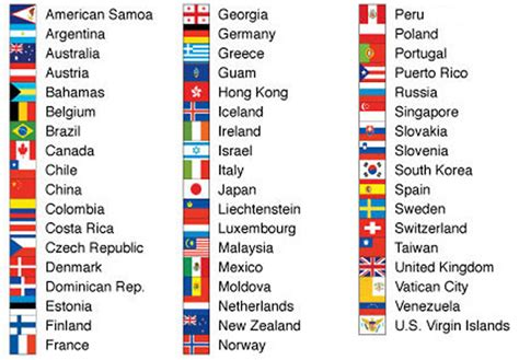 country list in flags of the world in pdf to for free