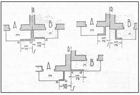 distanze dai confini tettoie 906 codice civile terminali antivento per stufe a pellet