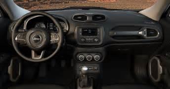 Jeep Renegade 2015 Interior Jeep Renegade 2015 Interiores