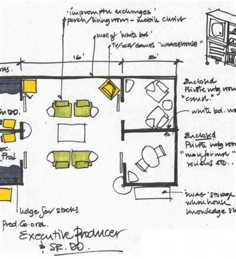 design for the environment case study case study c 201 line interiors