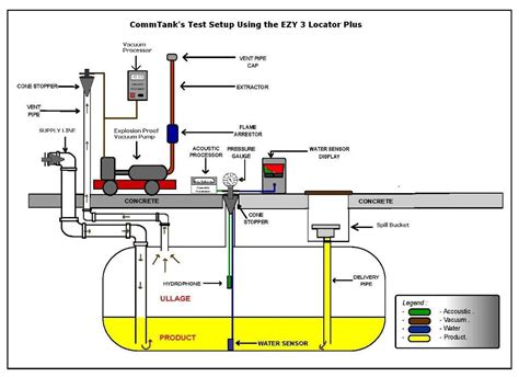 tank diagram ge gas water heater troubleshooting ge free engine image