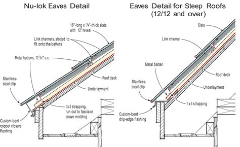 slate roof section slate jlc online