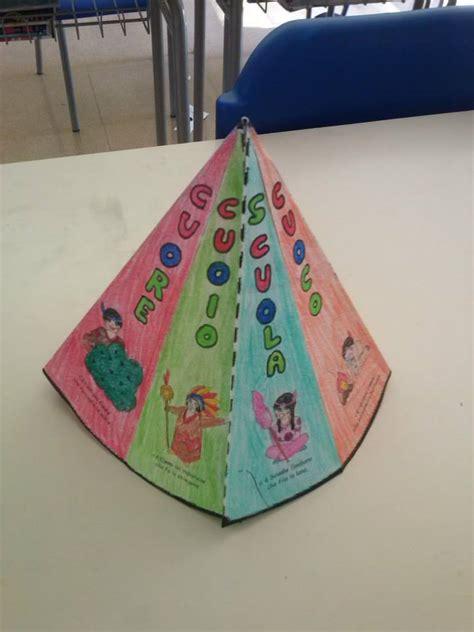 tende degli indiani ho pensato un minibook la tenda degli indiani cuc 249