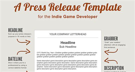 artist press release template a press release template for the developer