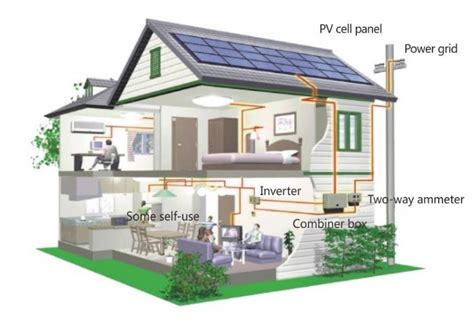 solar energy house plans solar energy house plans house and home design