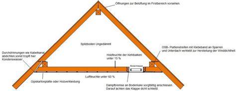Zwischensparrendämmung Altbau Ohne Unterspannbahn by Oberste Geschossdecke Selbst D 228 Mmen W 228 Rmed 228 Mmung Und