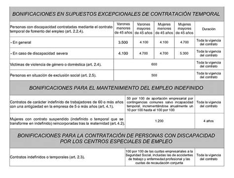 contrato temporal empleadas de hogar 2016 contrato temporal empleada de hogar 2016 contrato temporal