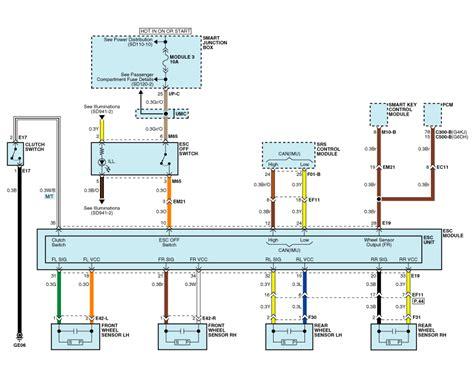 kia sorento schematic diagrams esc electronic stability control system brake system kia