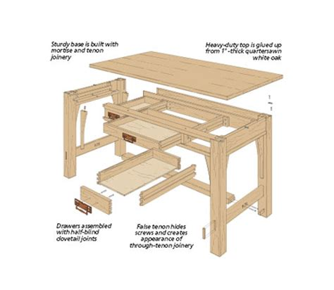 craftsman furniture plans craftsman table plans
