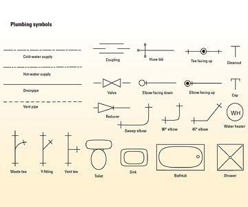 Plumbing Drawing Symbols Guide by Plumbing Floor Plan Symbols Pictures To Pin On