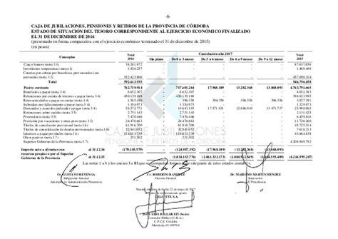 caja de jubilaciones de crdoba aumento febrero 2016 estados contables de la caja de jubilaciones notas e