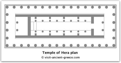 greek temple floor plan temple of hera olympia