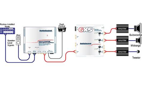 qvc channel answers answers the most trusted free wiring diagram answers com answers the most trusted